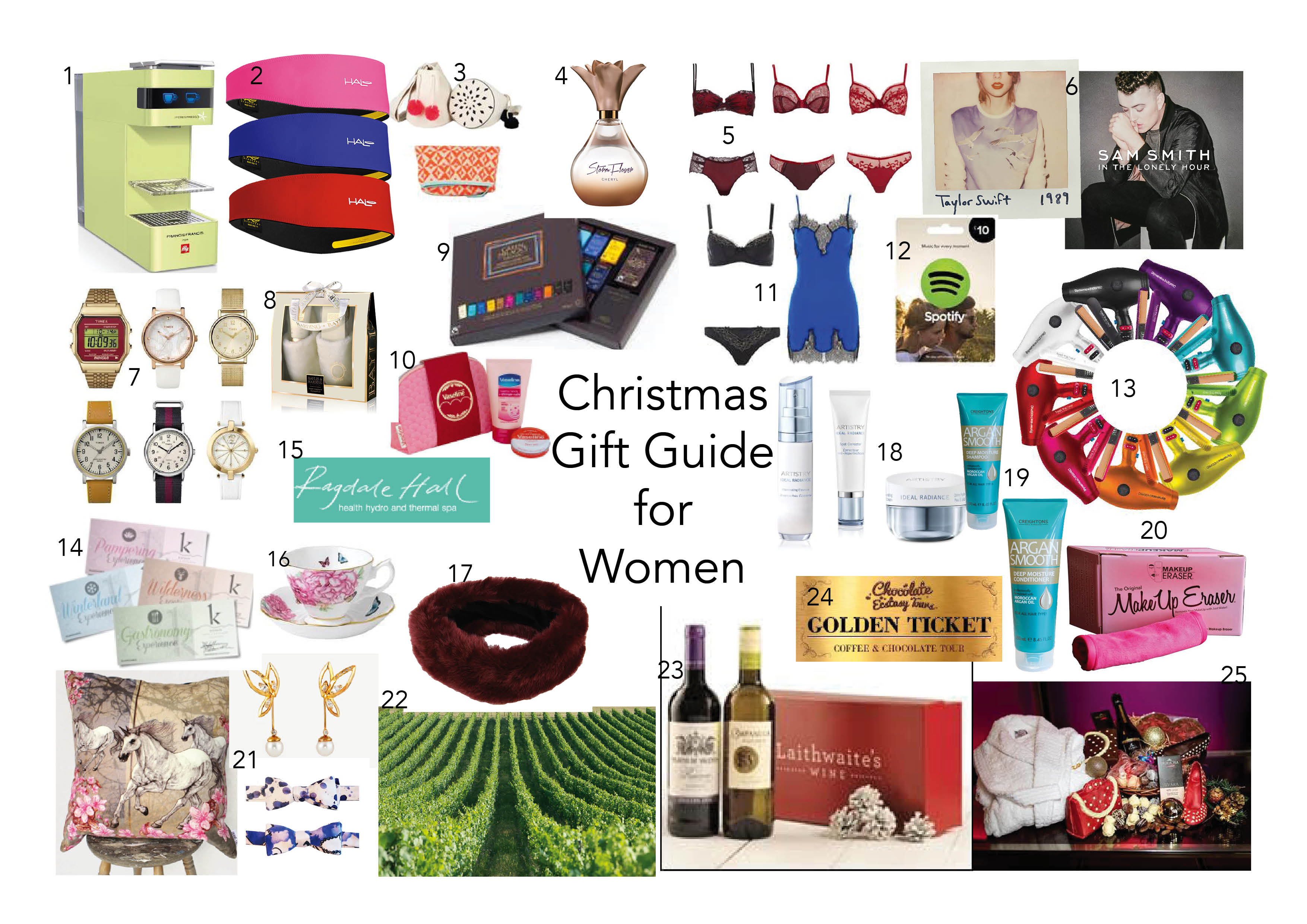 Christmas Gift Guide For Men, Women, Kids And Even Pets